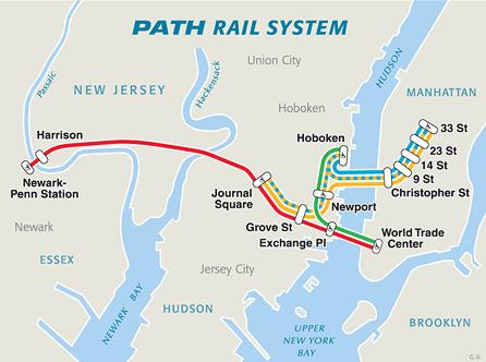 path rail system karte